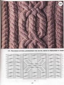 ирландское вязание - араны