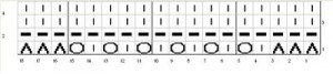 Схема ажурного узора