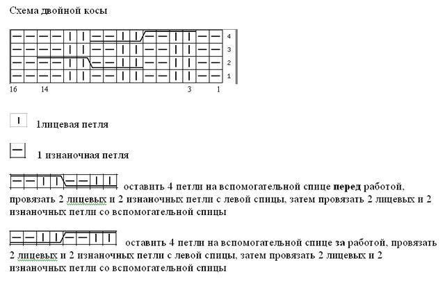 Вязать варежки схема описание