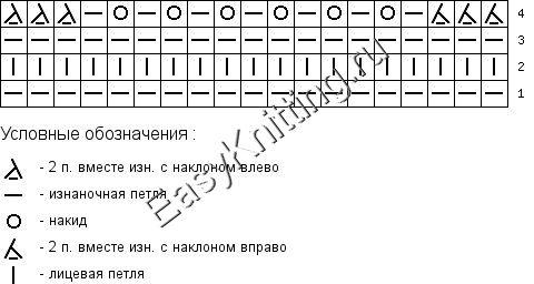 схема вязания узора Миссони Павлиний