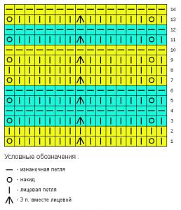 Схема вязания узора Миссони