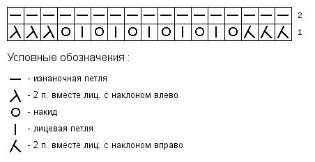 схема вязания узора Миссони Павлиний хвост