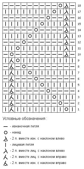 Схема узора Завиток