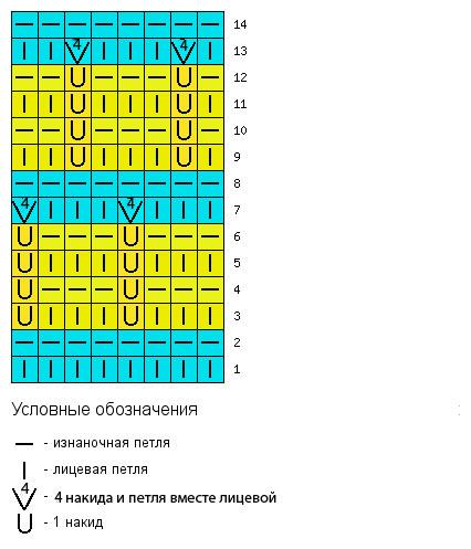 Схема узора Буфы