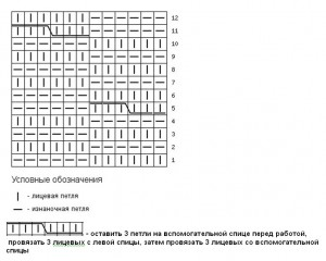 Схема узора араны