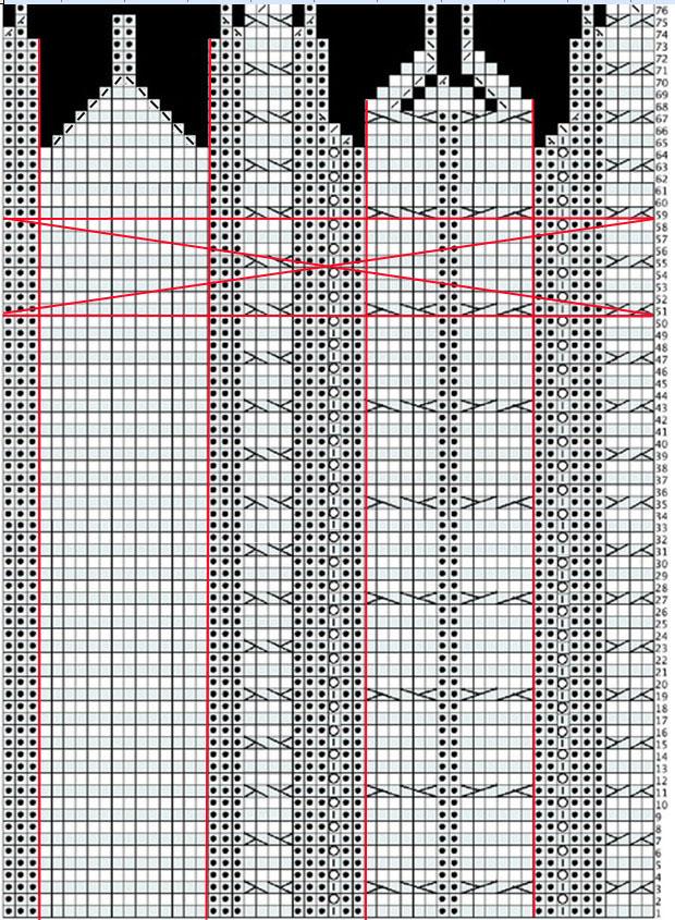 Схема варежки на 5 спицах с косой посередине