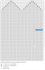 Схема варежек