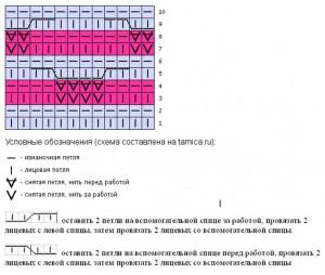 Схема двухцветного узора