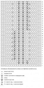 Схема узора Звонкие ручейки