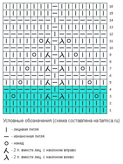 Схема узора Миссони для туники