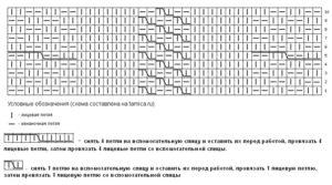 Схема для вязания детского шарфа