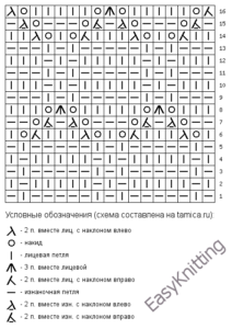 """Схема вязания узора """"Ажурные соты"""""""