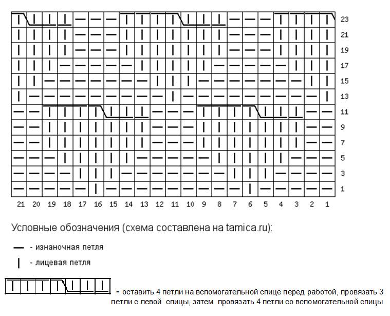 схема узора Листики